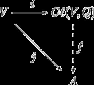 Clifford algebra - Image: Clifford Algebra 01