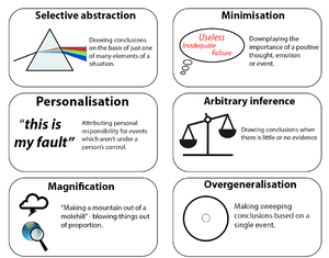 Cognitive distortion - Examples of some common cognitive distortions seen in depressed and anxious individuals. People may be taught how to identify and alter these distortions as part of Cognitive Behavioural Therapy.