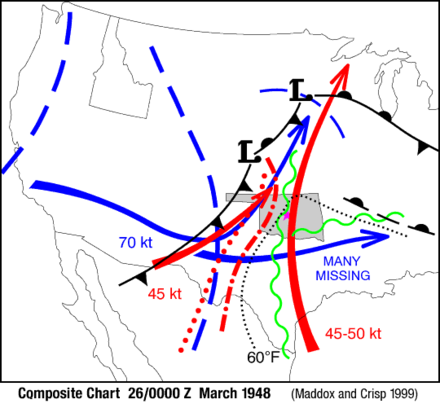 Diagram showing ingredients needed for severe weather. The red arrow shows the position of the low level jet stream, while the blue arrow shows the location of the upper level jet stream Comp-rcm.png