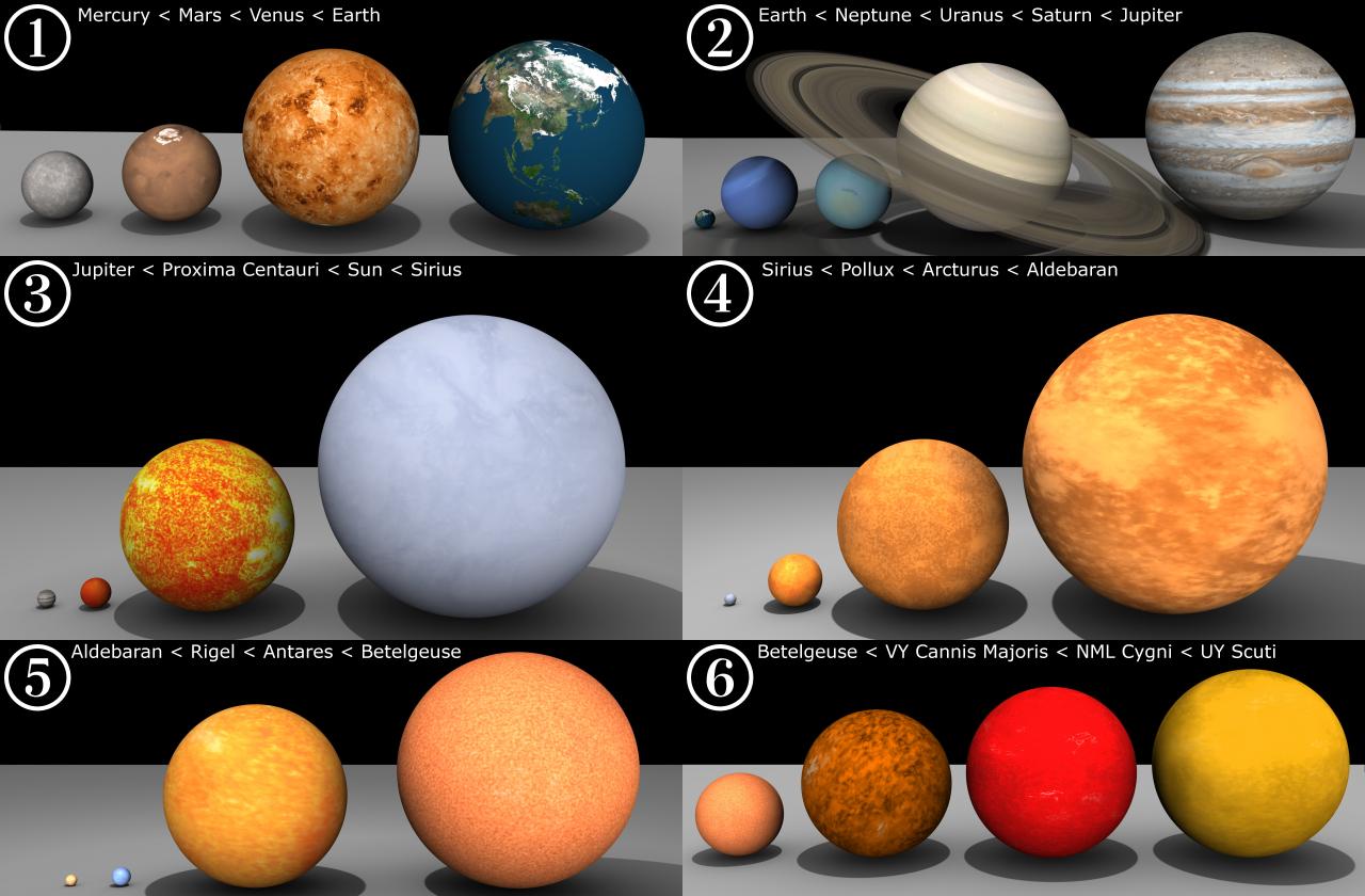 Мифология и философия: Космические гиганты: топ самых больших звезд
