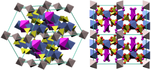 Iron(III) sulfate - Coquimbite crystal structure