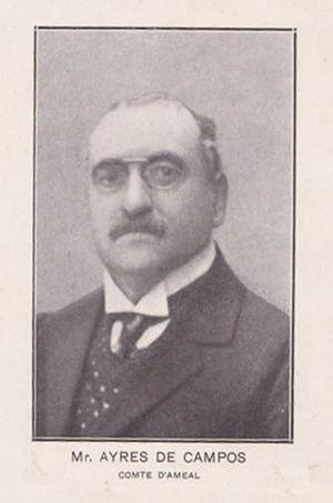 João Maria Correia Ayres de Campos