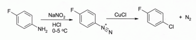 (Example Sandmeyer reaction using CuCl)