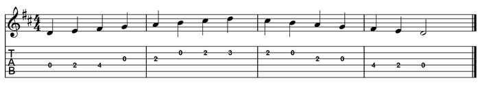 D major scale one octave (open position).png