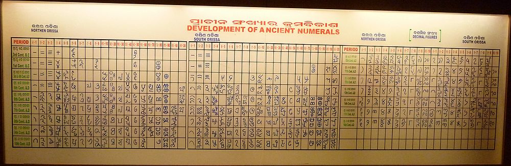 Development of ancient numerals in Oriya