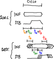 Diagramma temporale scrittura sincrona.png