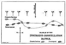 A black and white map shows the frigate Constellation crossing the bow of the frigate L'Insurgente three times while the time of each event of the battle is shown above.