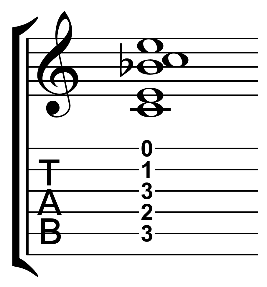 Dominant seventh chord on C guitar