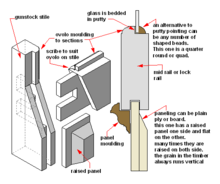 Construction and components[edit]  sc 1 st  Wikipedia & Door - Wikipedia