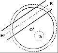 EB1911 Probability - band and circle.jpg