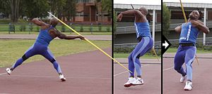 Throwing sports - Phases of the javelin throw
