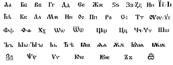 Early cyrillic alphabet without explenation