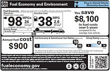 Typical Fuel Economy Label For Series Plug In Hybrid Or Extended Range Electric Vehicle
