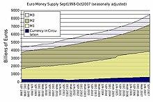 examples of quasi money