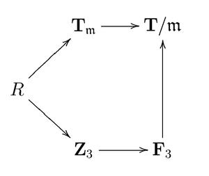 Wiles's proof of Fermat's Last Theorem - Image: Faltings diagram
