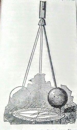Foucault pendulum - A Print of the Foucault Pendulum, 1895