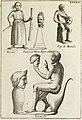 Francisci Ficoronii Reg. Lond. Acad. socii dissertatio de larvis scenicis et figuris comicis antiquorum Romanorum, et ex Italica in Latinam linguam versa (1754) (14595554360).jpg