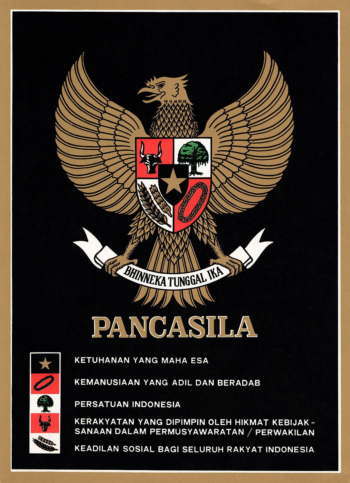Pancasila (politics) - Wikipedia