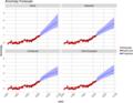 Global mean temperature forecast under different scenarios.webp
