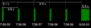 Greenwich Time Signal - Graph of the six pips
