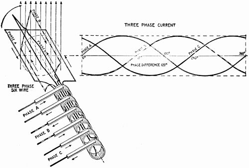 Threephase Electric Power Wikiwand - Electrical three line diagram