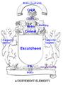 HeraldicAchievementElements.png