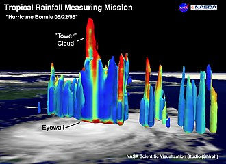 Hot tower - Hot Tower in Hurricane Bonnie 1998. Altitude of clouds are exaggerated.