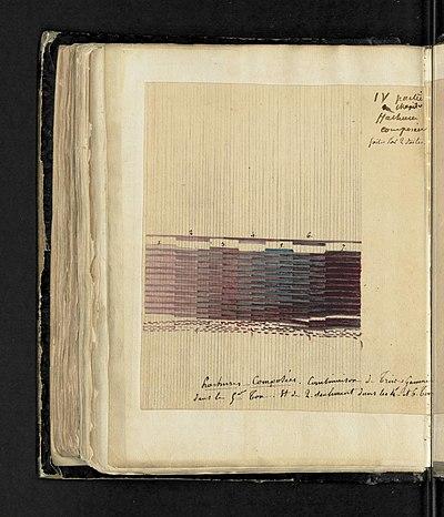 Illustration 15 extraite du Manuel sur l'art de la tapisserie par Mr Deyrolle, ancien chef d'atelier aux Gobelins.jpg