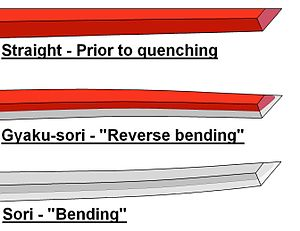 Differential heat treatment - The curving of a katana during quenching first begins with a downward bend as the edge cools, followed by an upward bend as the rest of the sword cools.