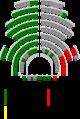 Llei de transitorietat jurídica al ple del parlament.png