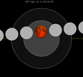 Lunar eclipse chart close-1967Apr24.png