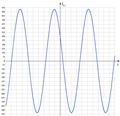 M99 course graph 2.png