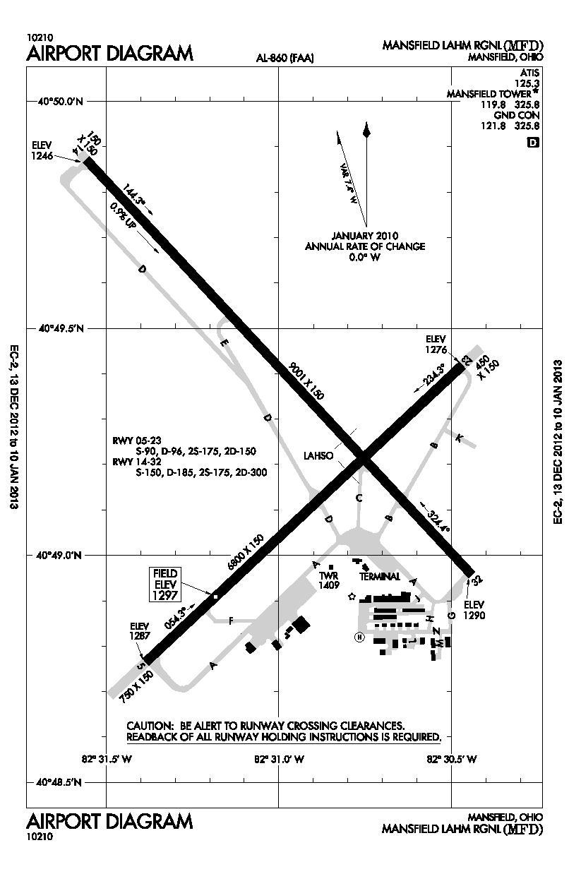 File MFD Airport    Diagram   pdf  Wikipedia