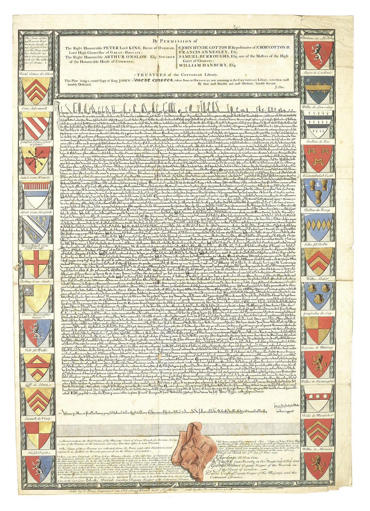 Magna Carta - John Pine engraving 1733.jpg