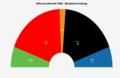 Mandate2006.png