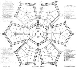 Panopticon - Wikipedia