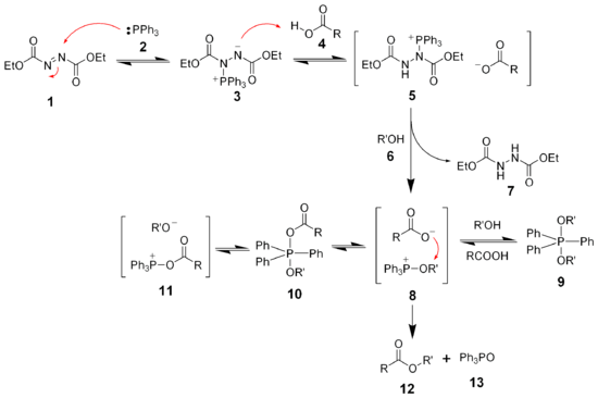 Mitsunobu Reaction Mechanism.png