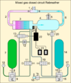 Mixed gas CCR loop schematic.png