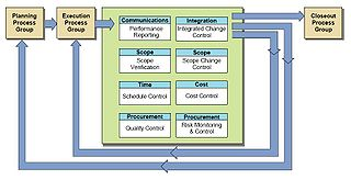 Project management - Wikipedia