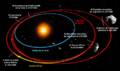 NEAR spacecraft trajectory-fr.png