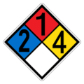 NFPA-704-NFPA-Diamonds-Sign-214.png