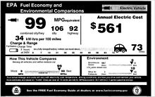 New Monroney Label For Electric Cars Showing In Prominent Larger Font The Fuel Economy Rating Miles Per Gallon Gasoline Equivalent 2017 Nissan