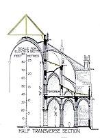 Notre Dame 531 transverse crop rot highlighting wood-frame rooves.jpg