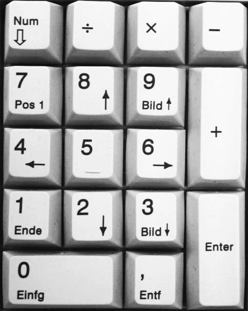 Numeric-Section-of-a-German-keyboard