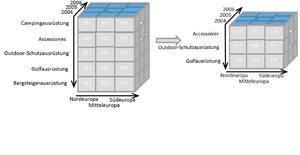 OLAP cube - Image: OLAP dicing