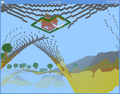 OpenGL Tutorial Glescraft 5.png