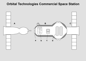 Orbital Technologies Commercial Space Station - Image: Orbital Technologies Commercial Space Station