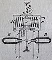Ottův slovník naučný - obrázek č 3225.JPG