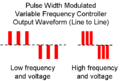 PWM VFD Waveform.png