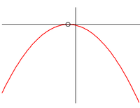 Parabolic graph concav 1root.PNG